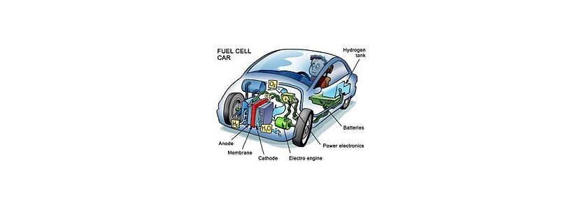 Guide en ligne sur le fonctionnement des voitures à moteur à hydrogène